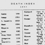 New York State Death Index