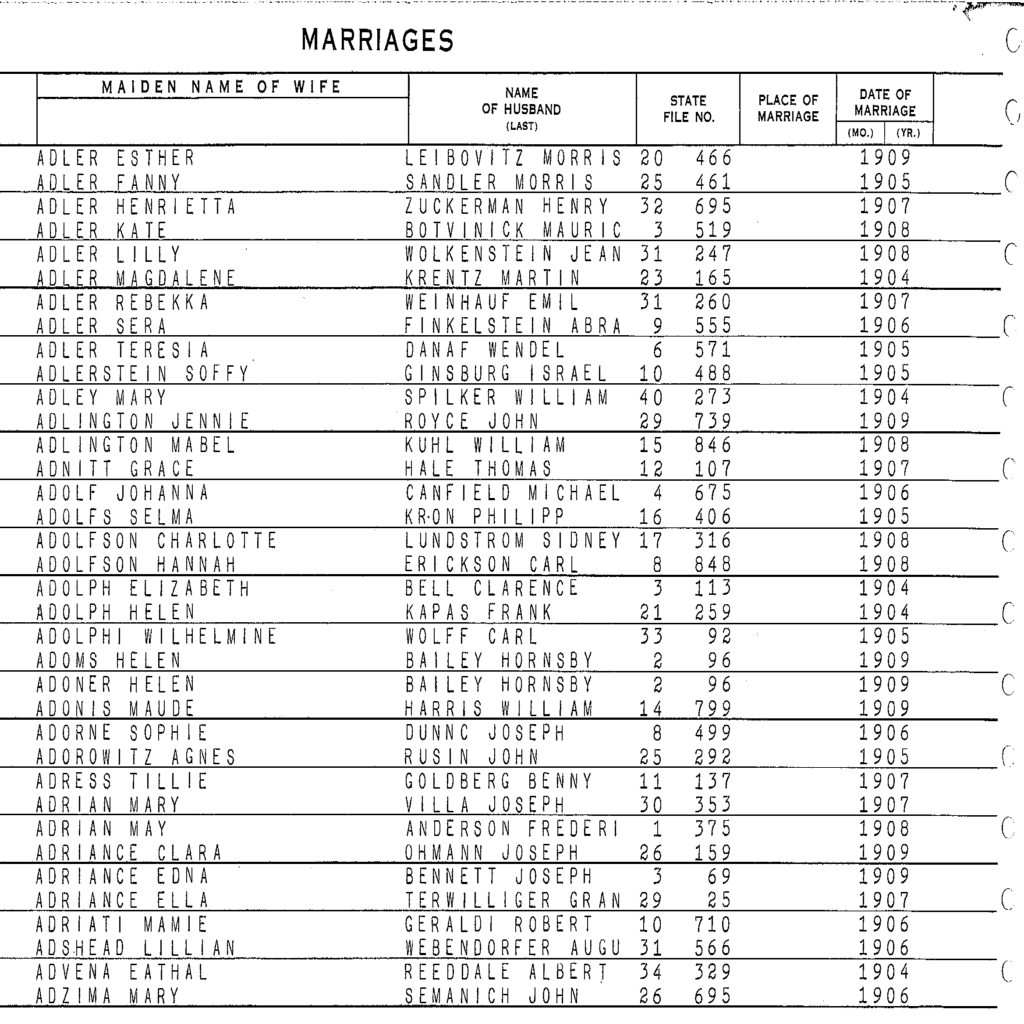 New Jersey Birth Marriage And Death Indices 1901 1903 And 1901