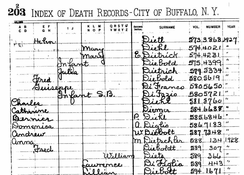 Buffalo Death Index