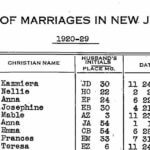 Reclaim The Records - New Jersey Marriage Index - example #2